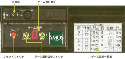 アモスヴィエラコントロールBOX